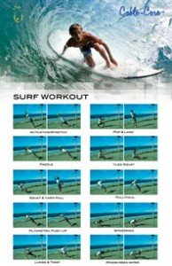 Surf Wallchart